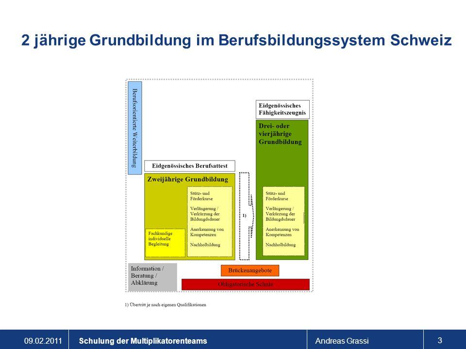 09.02.2011Andreas Grassi 3 Schulung der Multiplikatorenteams 2 jährige Grundbildung im Berufsbildungssystem Schweiz
