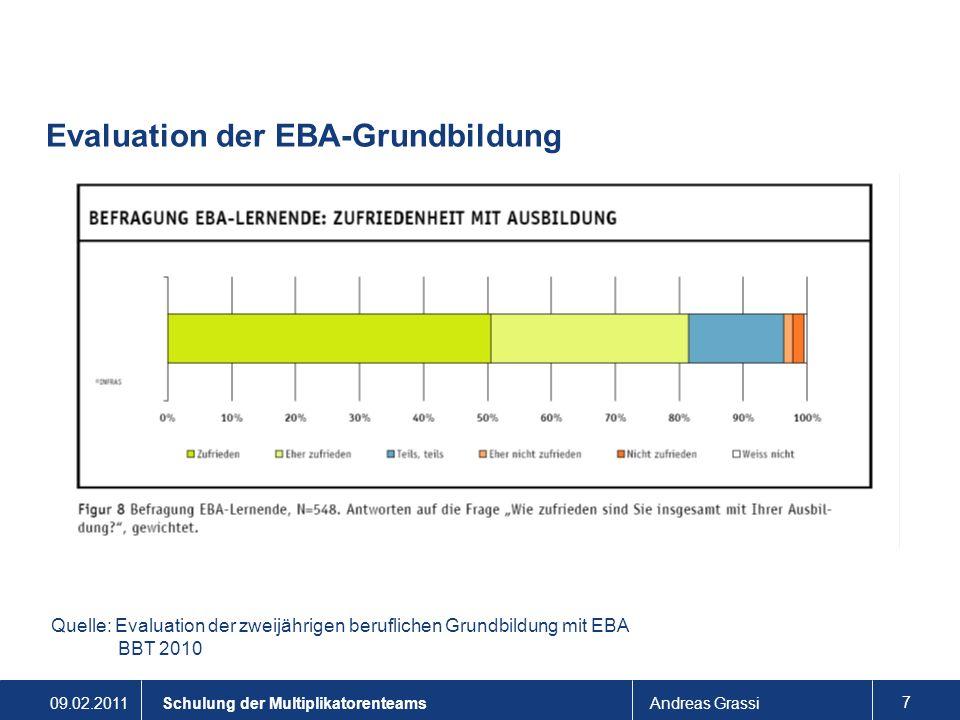 09.02.2011Andreas Grassi 7 Schulung der Multiplikatorenteams Evaluation der EBA-Grundbildung Quelle: Evaluation der zweijährigen beruflichen Grundbild
