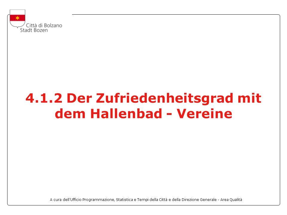 A cura dellUfficio Programmazione, Statistica e Tempi della Città e della Direzione Generale - Area Qualità 4.1.2 Der Zufriedenheitsgrad mit dem Hallenbad - Vereine