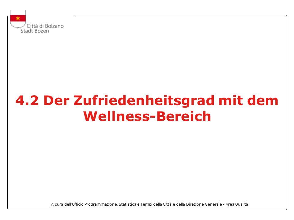 A cura dellUfficio Programmazione, Statistica e Tempi della Città e della Direzione Generale - Area Qualità 4.2 Der Zufriedenheitsgrad mit dem Wellness-Bereich