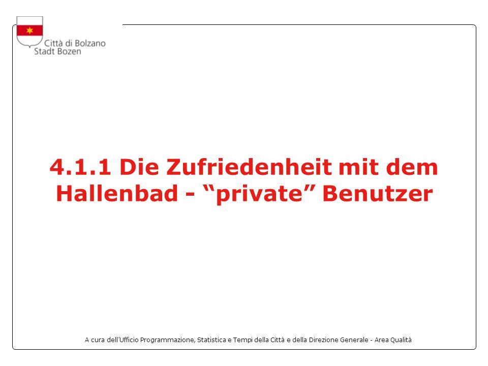 A cura dellUfficio Programmazione, Statistica e Tempi della Città e della Direzione Generale - Area Qualità 4.1.1 Die Zufriedenheit mit dem Hallenbad - private Benutzer