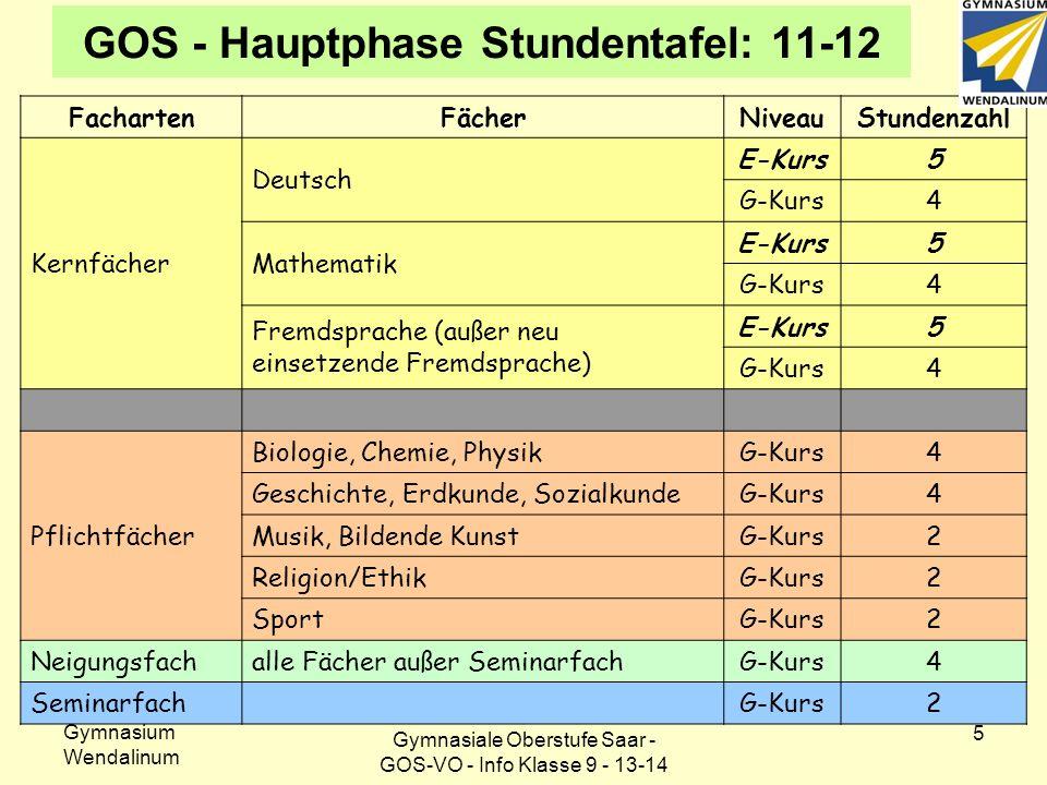 Gymnasium Wendalinum 6 Einführungsphase - Fächerwahl Im sprachlichen Zweig muss der Schüler bei den Pflichtfächern zwischen der 1.