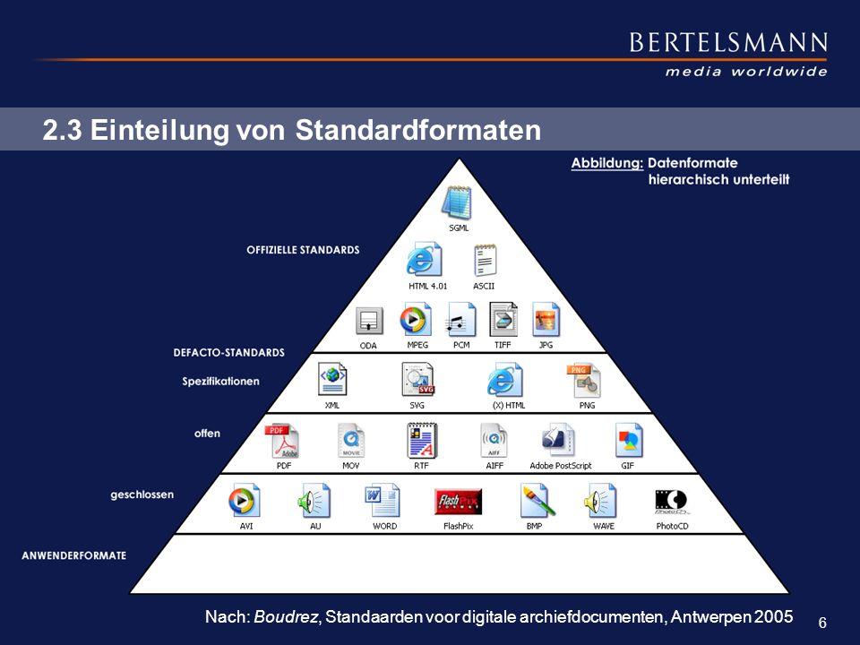 6 2.3 Einteilung von Standardformaten Nach: Boudrez, Standaarden voor digitale archiefdocumenten, Antwerpen 2005