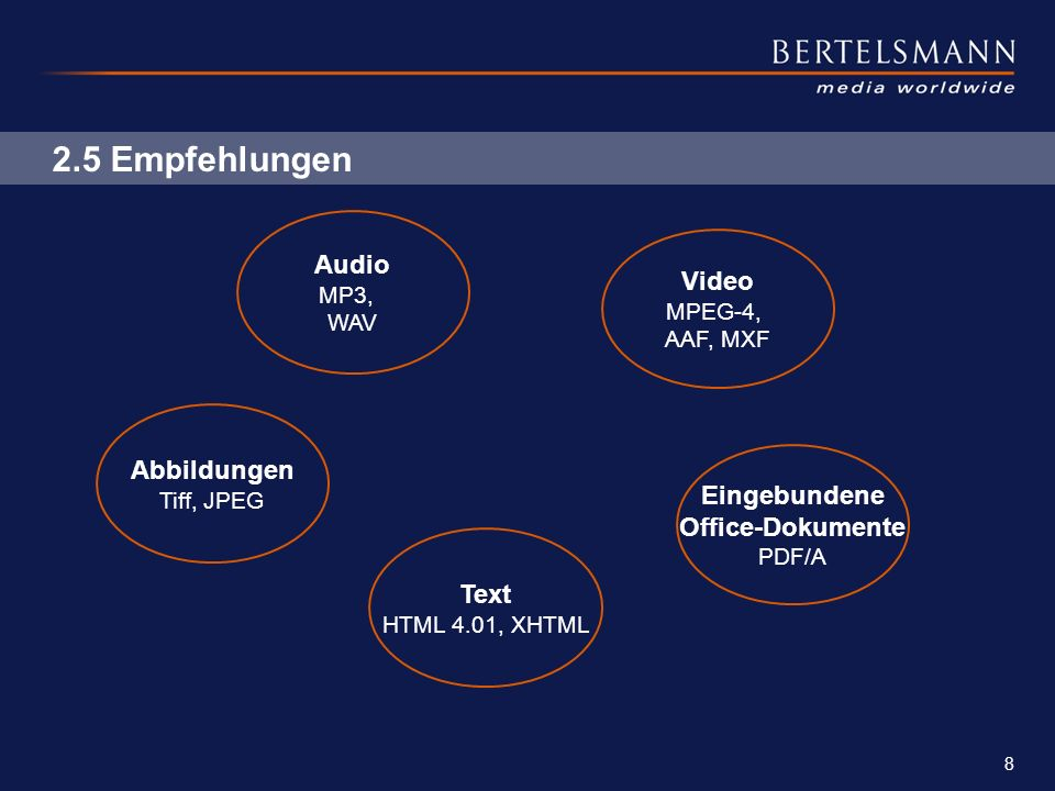 8 2.5 Empfehlungen Video MPEG-4, AAF, MXF Audio MP3, WAV Text HTML 4.01, XHTML Abbildungen Tiff, JPEG Eingebundene Office-Dokumente PDF/A