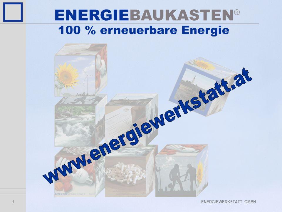 2 0,5 ha2,8 ha 135 ha 234 ha 1 Windrad (Rotorfläche, NH 100 m) Photovoltaikanlage (Zellenfläche) Biogas (Silomais) (LW – Nutzfläche) Kurzumtrieb (Weide, Pappel) (LW – Nutzfläche) Strom für 1000 Haushalte* – Benötigte Erntefläche Quelle: Österreichischer Biomasse-Verband Ökoenergie Nummer 62a / Februar 2006 *) Durchschnittlicher Haushaltsstromverbrauch ist 3500 kWh / Jahr