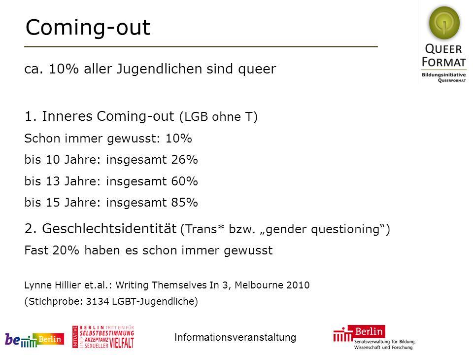 Informationsveranstaltung Coming-out ca. 10% aller Jugendlichen sind queer 1. Inneres Coming-out (LGB ohne T) Schon immer gewusst: 10% bis 10 Jahre: i