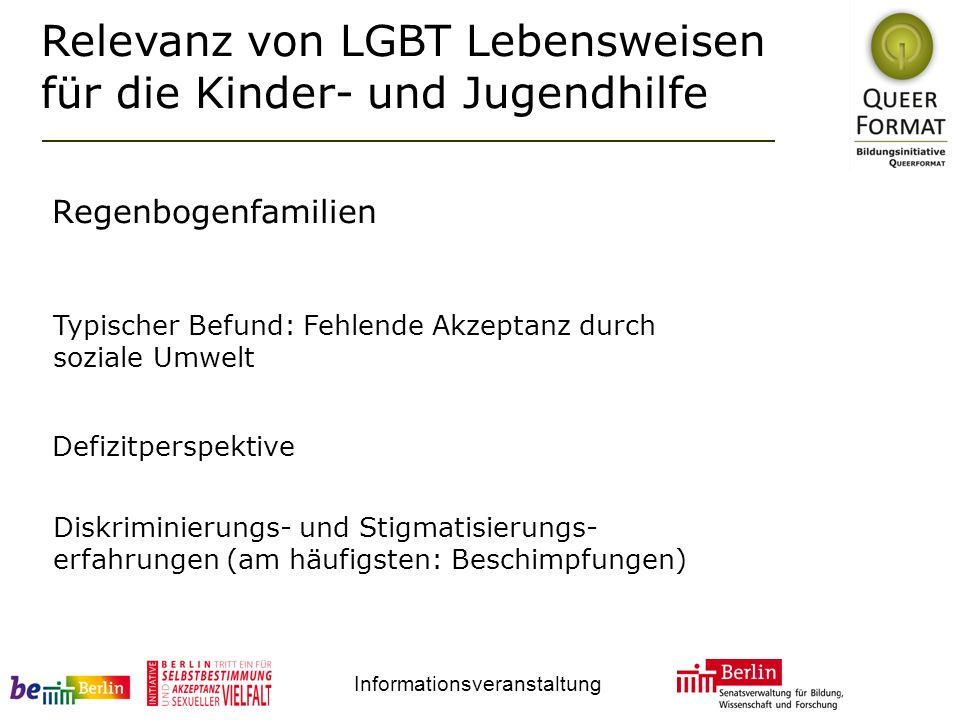Informationsveranstaltung Regenbogenfamilien Typischer Befund: Fehlende Akzeptanz durch soziale Umwelt Diskriminierungs- und Stigmatisierungs- erfahru