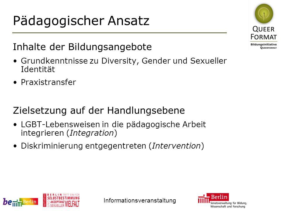 Informationsveranstaltung Pädagogischer Ansatz Inhalte der Bildungsangebote Grundkenntnisse zu Diversity, Gender und Sexueller Identität Praxistransfer Zielsetzung auf der Handlungsebene LGBT-Lebensweisen in die pädagogische Arbeit integrieren (Integration) Diskriminierung entgegentreten (Intervention)