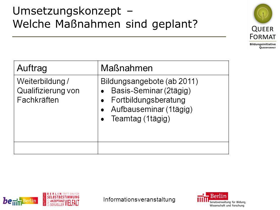 Informationsveranstaltung AuftragMaßnahmen Weiterbildung / Qualifizierung von Fachkräften Bildungsangebote (ab 2011) Basis-Seminar (2tägig) Fortbildun