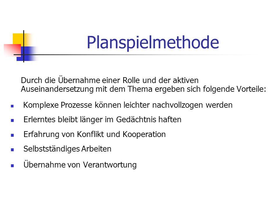 Ablaufplan des Projekts Januar 2006 Fachworkshop Februar - März 2006 Auswertung des Fachworkshops Zusammenstellung und Überarbeitung der Spielunterlagen April - August 2006 Durchführung des Planspiels in Modellschulen mit anschließender Dokumentation Ggf.