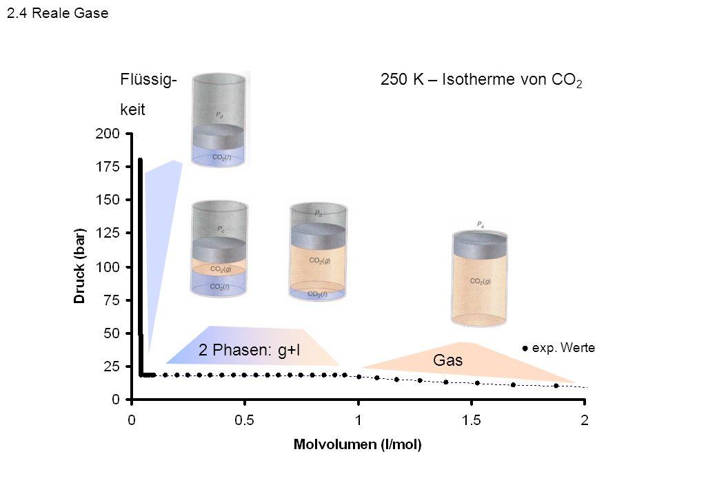 250 K – Isotherme von CO 2 Flüssig- keit Gas 2 Phasen: g+l 2.4 Reale Gase
