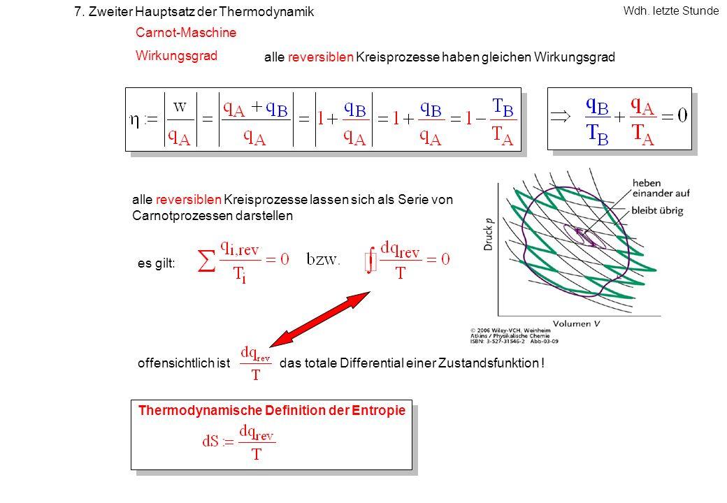 7. Zweiter Hauptsatz der Thermodynamik Carnot-Maschine Wirkungsgrad alle reversiblen Kreisprozesse haben gleichen Wirkungsgrad alle reversiblen Kreisp