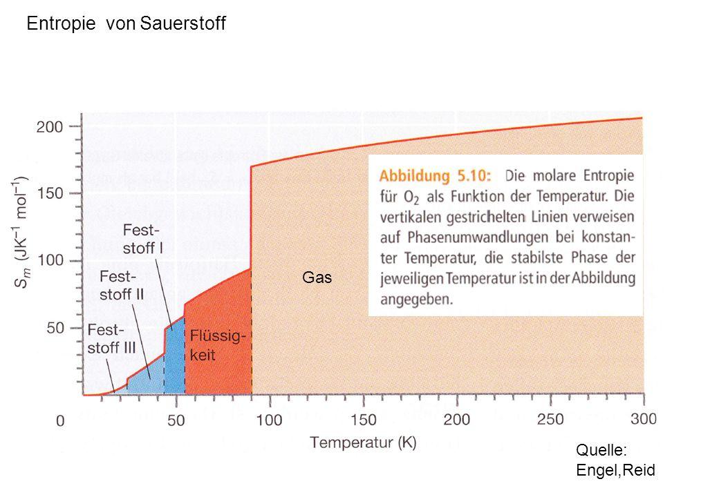 Flüssig- keit Entropie von Sauerstoff Gas Quelle: Engel,Reid