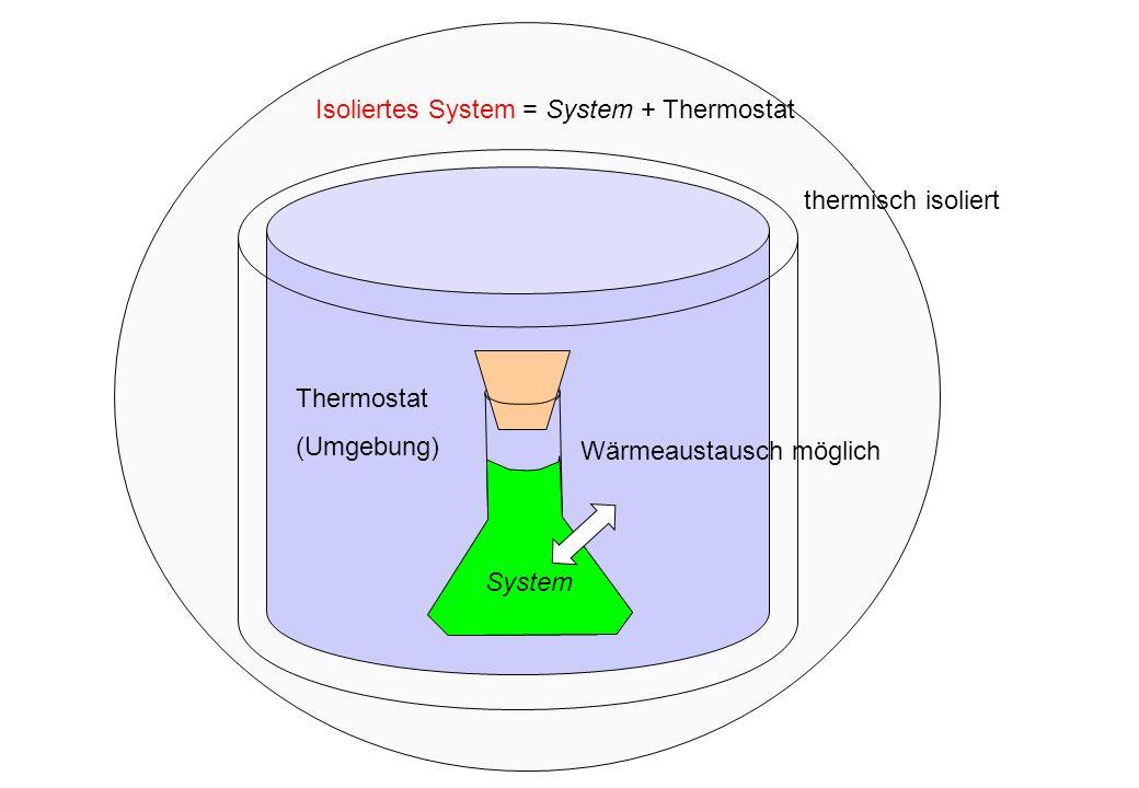 System Thermostat (Umgebung) Isoliertes System = System + Thermostat Wärmeaustausch möglich thermisch isoliert