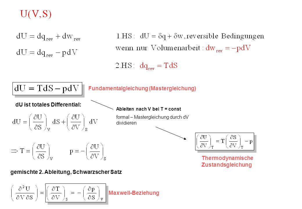 Fundamentalgleichung (Mastergleichung) Maxwell-Beziehung Ableiten nach V bei T = const formal – Mastergleichung durch dV dividieren Thermodynamische Z