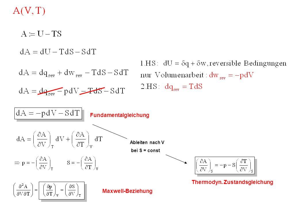 Ableiten nach V bei S = const Fundamentalgleichung Maxwell-Beziehung Thermodyn. Zustandsgleichung