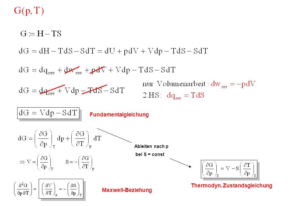 Ableiten nach p bei S = const Fundamentalgleichung Maxwell-Beziehung Thermodyn. Zustandsgleichung