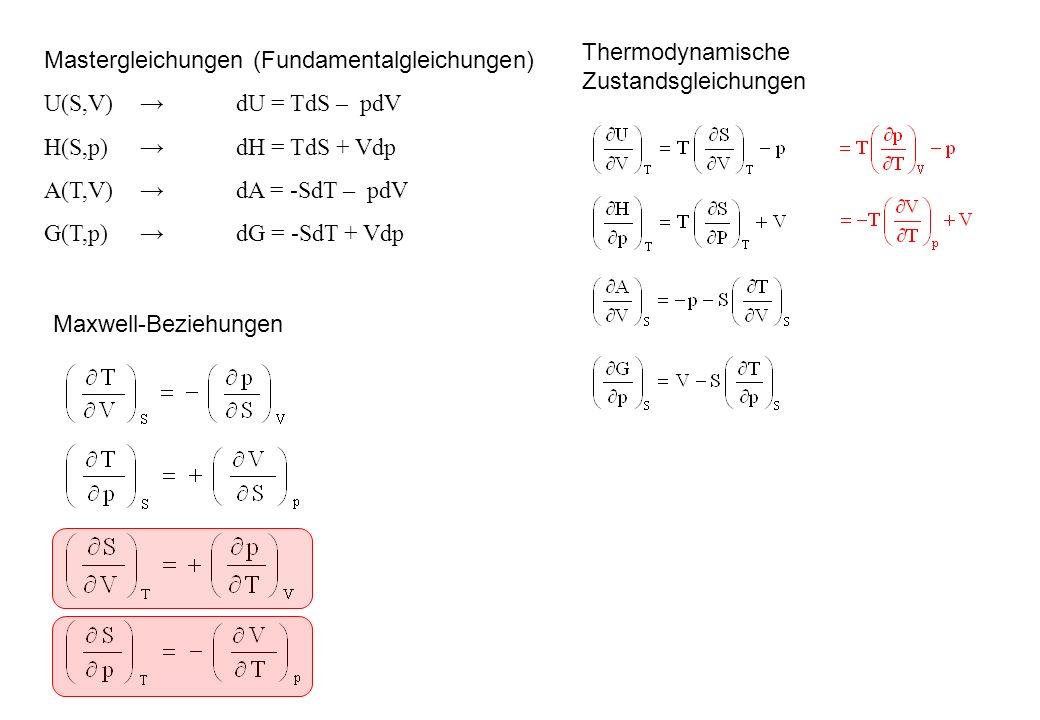 Mastergleichungen (Fundamentalgleichungen) U(S,V) dU = TdS – pdV H(S,p) dH = TdS + Vdp A(T,V) dA = -SdT – pdV G(T,p) dG = -SdT + Vdp Maxwell-Beziehung