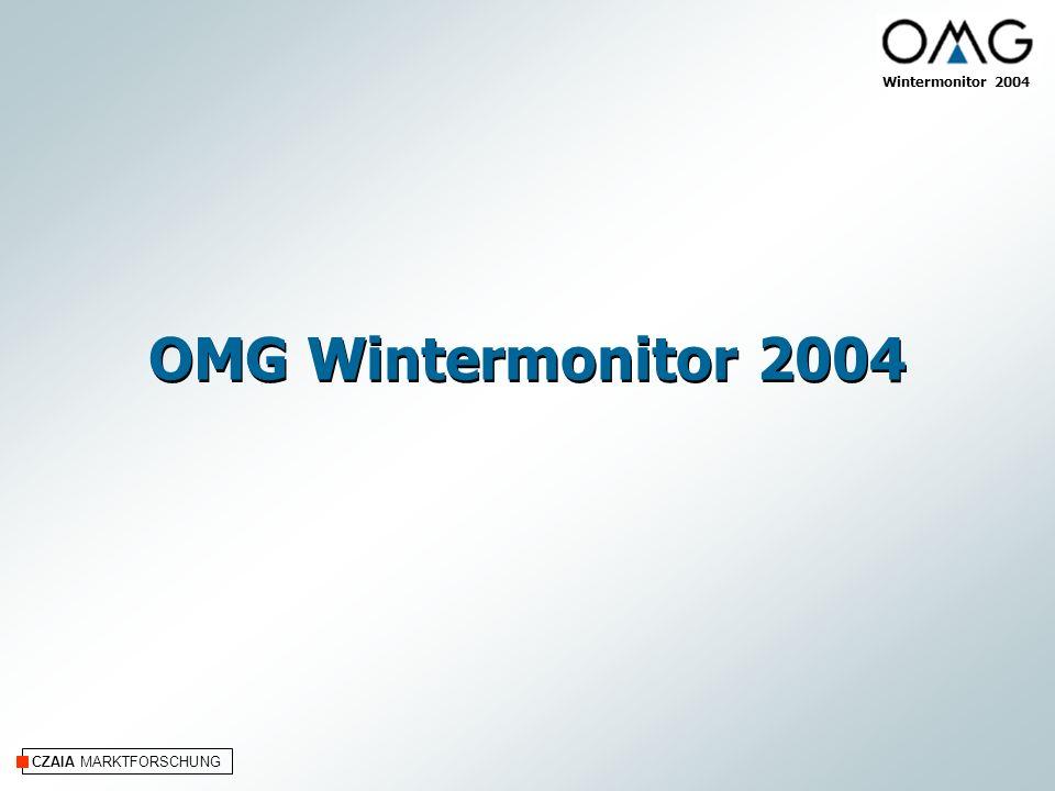 CZAIA MARKTFORSCHUNG OMG Wintermonitor 2004 Wintermonitor 2004