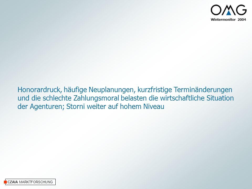 CZAIA MARKTFORSCHUNG Honorardruck, häufige Neuplanungen, kurzfristige Terminänderungen und die schlechte Zahlungsmoral belasten die wirtschaftliche Situation der Agenturen; Storni weiter auf hohem Niveau Wintermonitor 2004