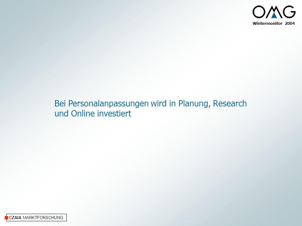 CZAIA MARKTFORSCHUNG Bei Personalanpassungen wird in Planung, Research und Online investiert Wintermonitor 2004
