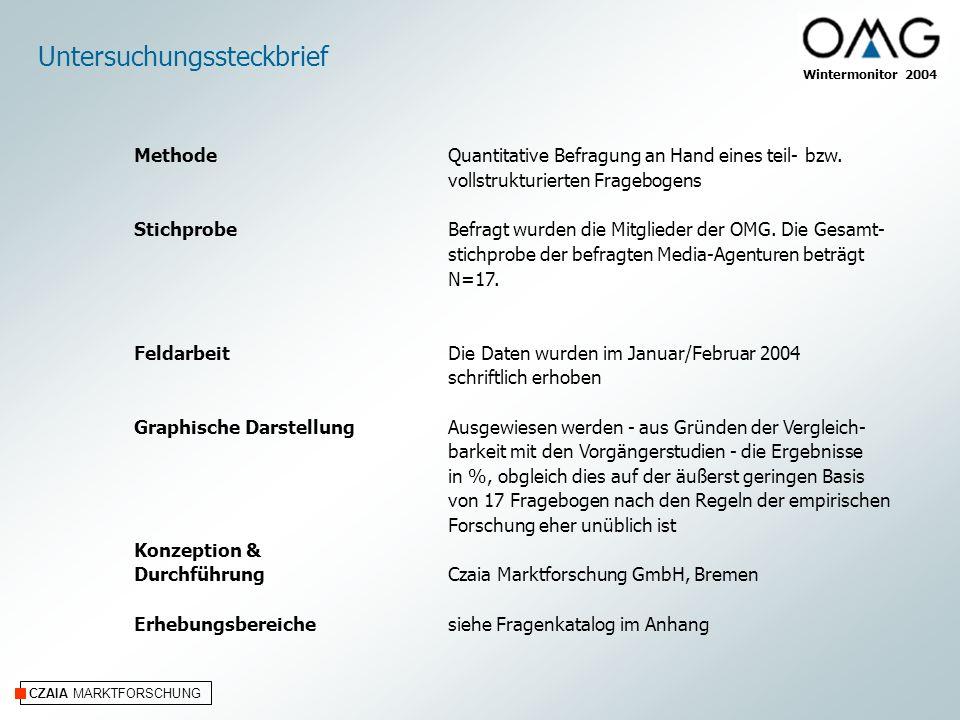 CZAIA MARKTFORSCHUNG Untersuchungssteckbrief Quantitative Befragung an Hand eines teil- bzw.