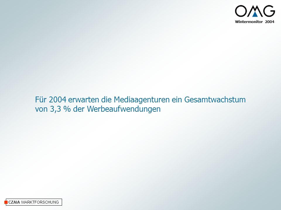 CZAIA MARKTFORSCHUNG Für 2004 erwarten die Mediaagenturen ein Gesamtwachstum von 3,3 % der Werbeaufwendungen Wintermonitor 2004