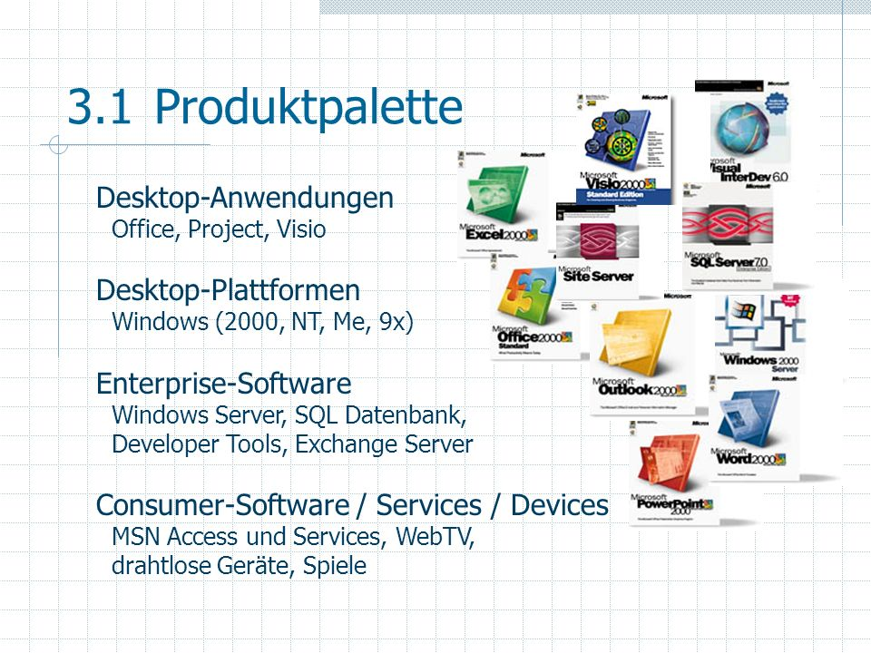 3.1Produktpalette Desktop-Anwendungen Office, Project, Visio Desktop-Plattformen Windows (2000, NT, Me, 9x) Enterprise-Software Windows Server, SQL Da