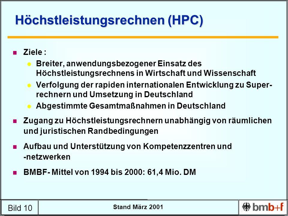 Bild 10 Stand März 2001 Höchstleistungsrechnen (HPC) n Ziele : l Breiter, anwendungsbezogener Einsatz des Höchstleistungsrechnens in Wirtschaft und Wissenschaft l Verfolgung der rapiden internationalen Entwicklung zu Super- rechnern und Umsetzung in Deutschland l Abgestimmte Gesamtmaßnahmen in Deutschland n Zugang zu Höchstleistungsrechnern unabhängig von räumlichen und juristischen Randbedingungen n Aufbau und Unterstützung von Kompetenzzentren und -netzwerken n BMBF- Mittel von 1994 bis 2000: 61,4 Mio.