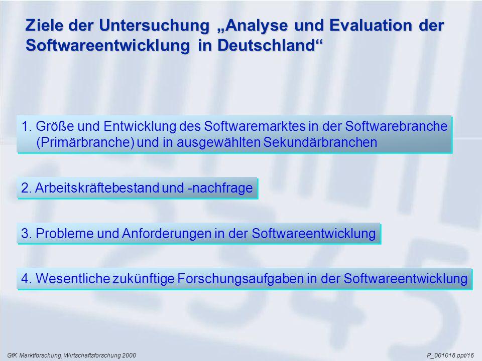 Bild 16 Stand März 2001 Ziele der Untersuchung Analyse und Evaluation der Softwareentwicklung in Deutschland 1. Größe und Entwicklung des Softwaremark