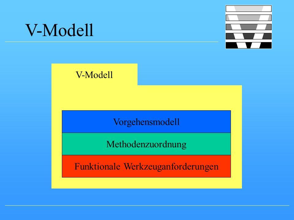 V-Modell Vorgehensmodell Methodenzuordnung Funktionale Werkzeuganforderungen V-Modell
