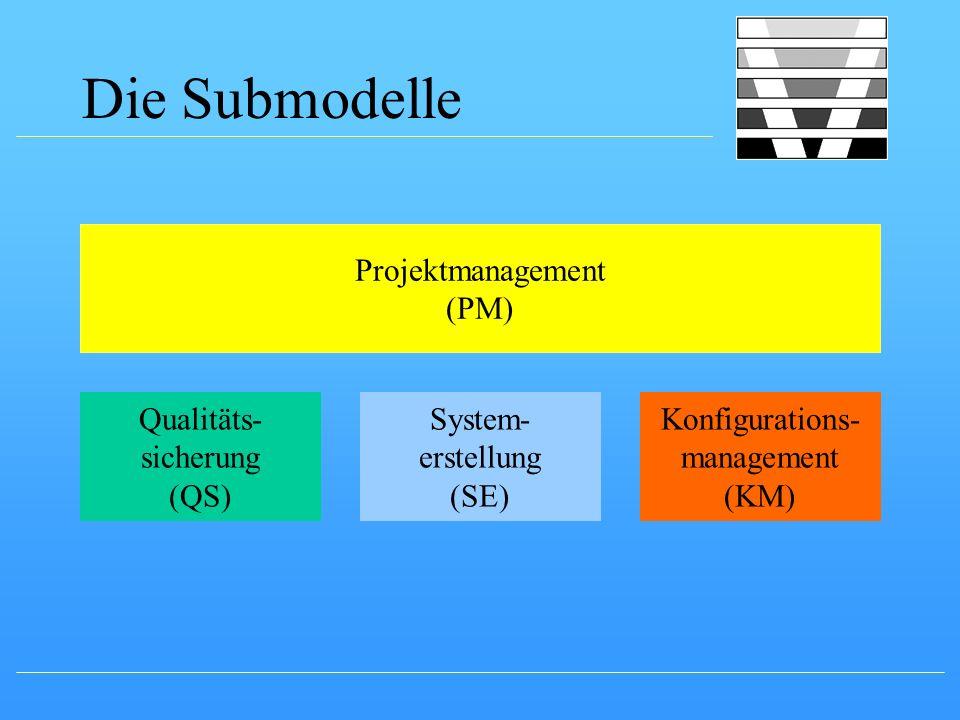 Die Submodelle Projektmanagement (PM) Qualitäts- sicherung (QS) System- erstellung (SE) Konfigurations- management (KM)