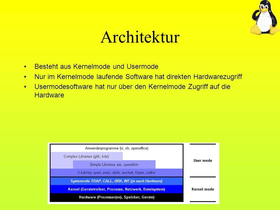 Architektur Besteht aus Kernelmode und Usermode Nur im Kernelmode laufende Software hat direkten Hardwarezugriff Usermodesoftware hat nur über den Ker
