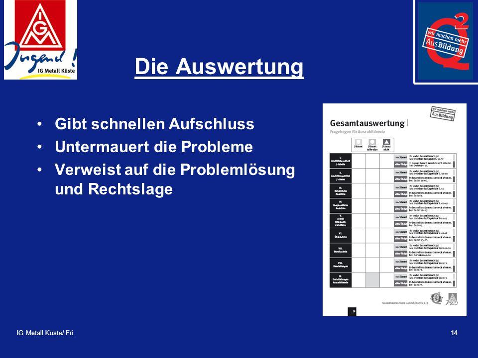 IG Metall Küste/ Fri14 Die Auswertung Gibt schnellen Aufschluss Untermauert die Probleme Verweist auf die Problemlösung und Rechtslage