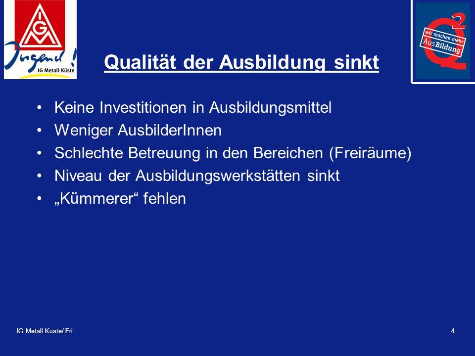 IG Metall Küste/ Fri4 Qualität der Ausbildung sinkt Keine Investitionen in Ausbildungsmittel Weniger AusbilderInnen Schlechte Betreuung in den Bereich