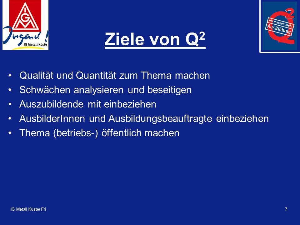 IG Metall Küste/ Fri7 Ziele von Q 2 Qualität und Quantität zum Thema machen Schwächen analysieren und beseitigen Auszubildende mit einbeziehen AusbilderInnen und Ausbildungsbeauftragte einbeziehen Thema (betriebs-) öffentlich machen