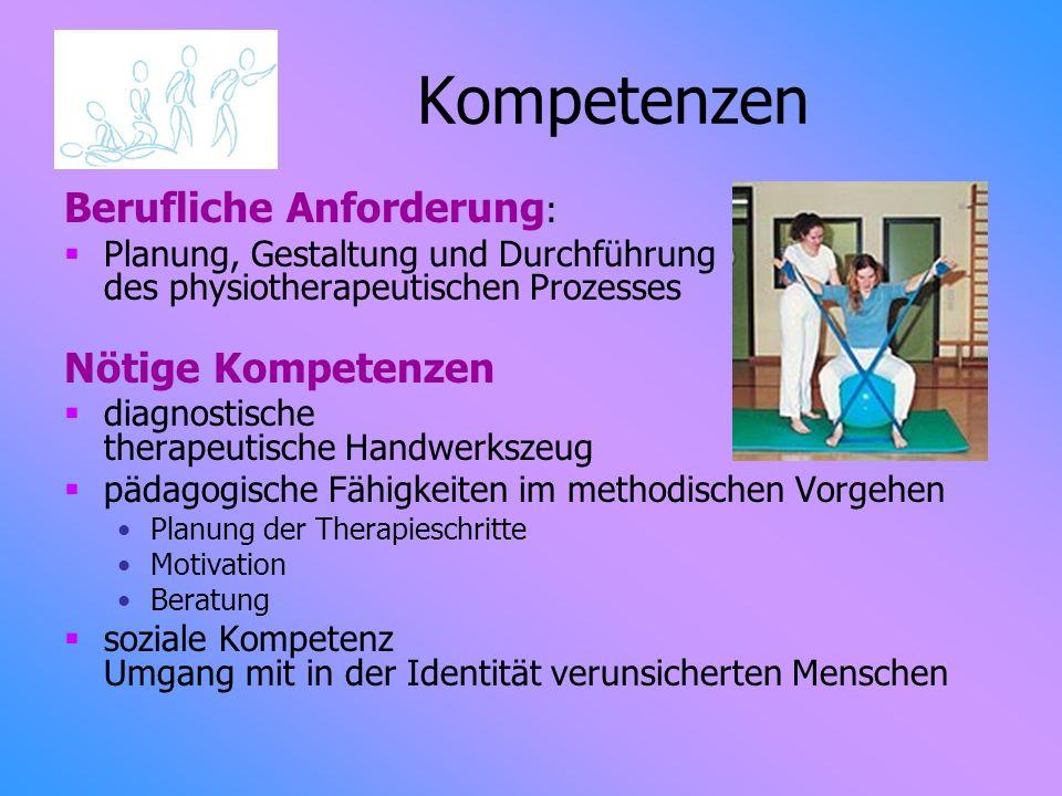 Kompetenzen Berufliche Anforderung : Planung, Gestaltung und Durchführung des physiotherapeutischen Prozesses Nötige Kompetenzen diagnostische therape
