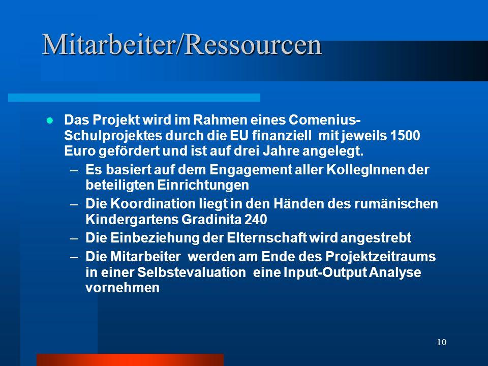 10 Mitarbeiter/Ressourcen Das Projekt wird im Rahmen eines Comenius- Schulprojektes durch die EU finanziell mit jeweils 1500 Euro gefördert und ist auf drei Jahre angelegt.