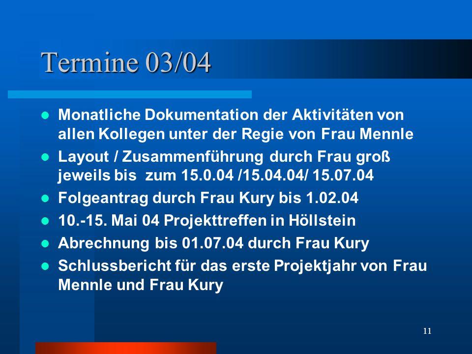 11 Termine 03/04 Monatliche Dokumentation der Aktivitäten von allen Kollegen unter der Regie von Frau Mennle Layout / Zusammenführung durch Frau groß jeweils bis zum 15.0.04 /15.04.04/ 15.07.04 Folgeantrag durch Frau Kury bis 1.02.04 10.-15.