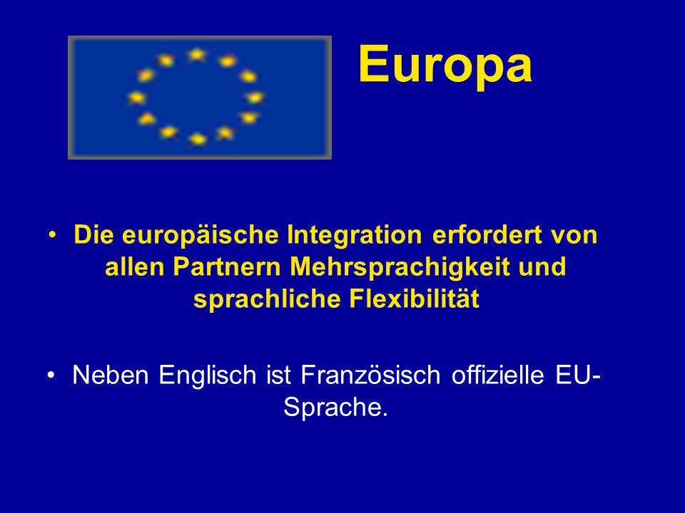 Europa Die europäische Integration erfordert von allen Partnern Mehrsprachigkeit und sprachliche Flexibilität Neben Englisch ist Französisch offizielle EU- Sprache.