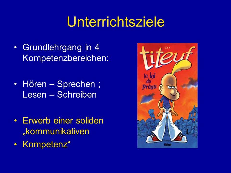 Unterrichtsziele Grundlehrgang in 4 Kompetenzbereichen: Hören – Sprechen ; Lesen – Schreiben Erwerb einer soliden kommunikativen Kompetenz