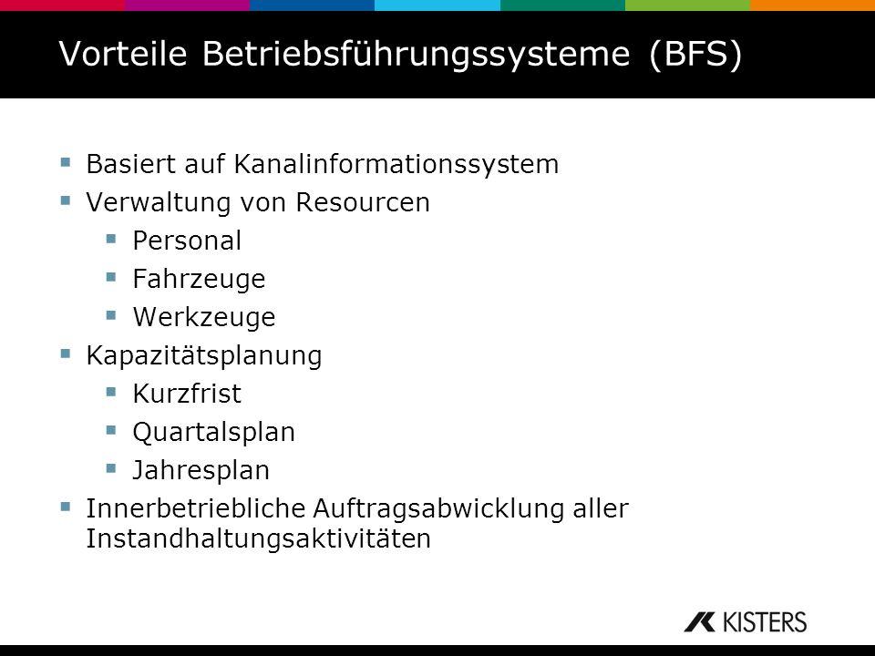 Vorteile Betriebsführungssysteme (BFS) Basiert auf Kanalinformationssystem Verwaltung von Resourcen Personal Fahrzeuge Werkzeuge Kapazitätsplanung Kur