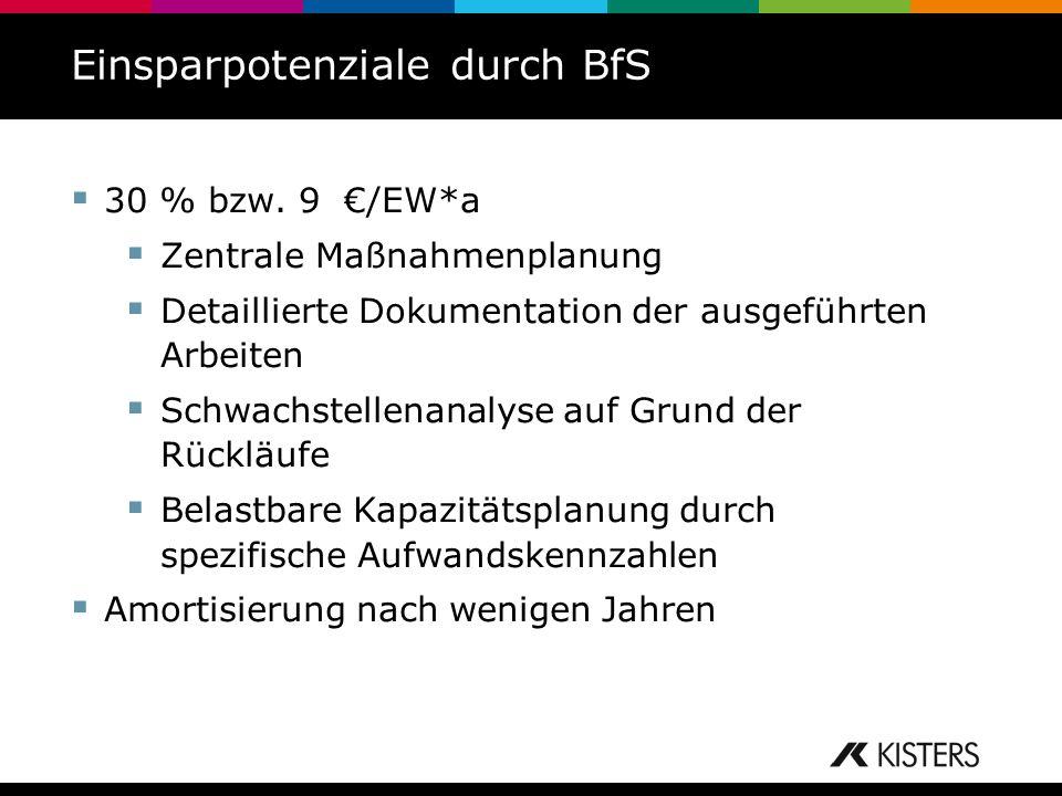 Einsparpotenziale durch BfS 30 % bzw. 9 /EW*a Zentrale Maßnahmenplanung Detaillierte Dokumentation der ausgeführten Arbeiten Schwachstellenanalyse auf