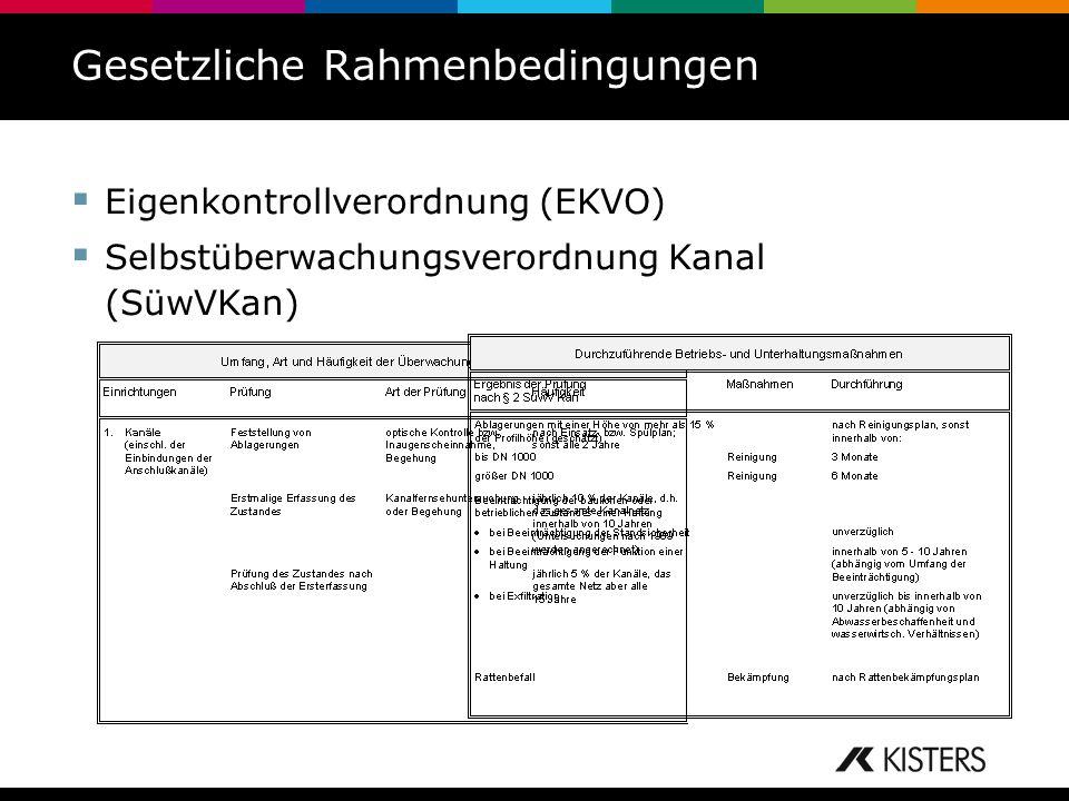 Gesetzliche Rahmenbedingungen Eigenkontrollverordnung (EKVO) Selbstüberwachungsverordnung Kanal (SüwVKan)