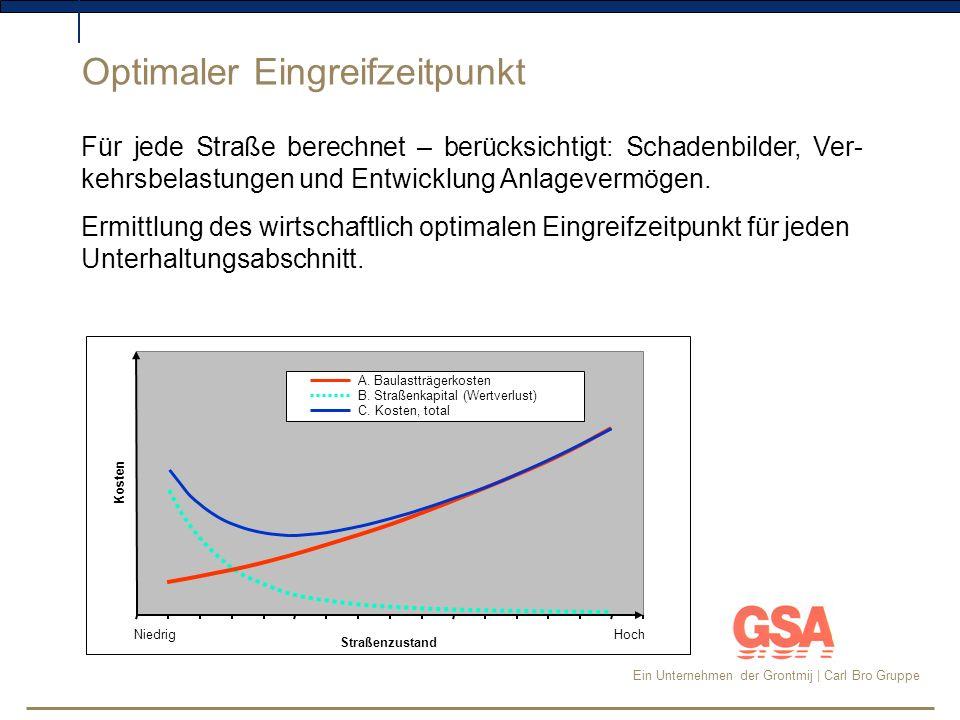 Ein Unternehmen der Grontmij | Carl Bro Gruppe Konsequenzanalyse Konsequenzanalyse über die Auswirkungen verspäteter Straßen- unterhaltungsmaßnahmen (z.