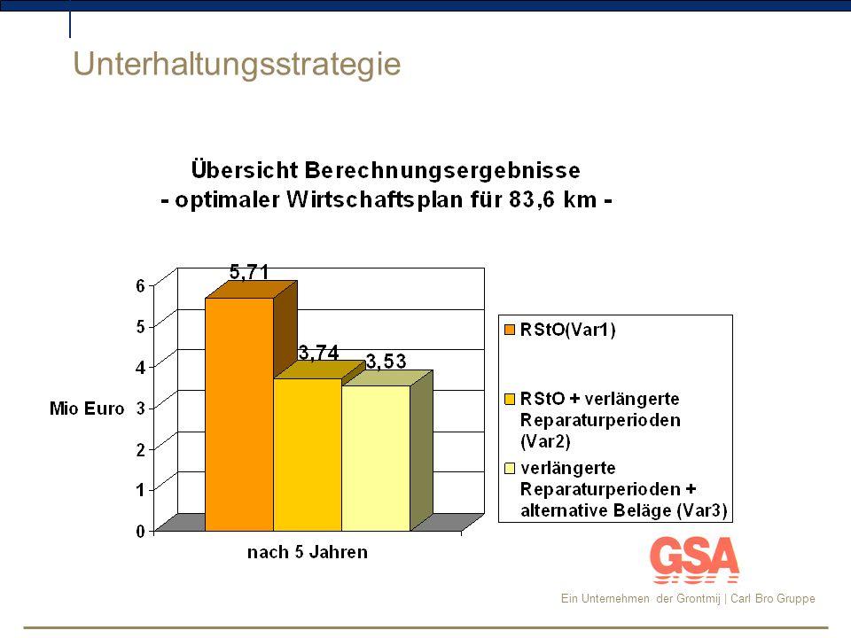 Ein Unternehmen der Grontmij | Carl Bro Gruppe Strategie II: Nur Haupt- und Verbindungsstraßen werden wirtschaftlich optimal erhalten.