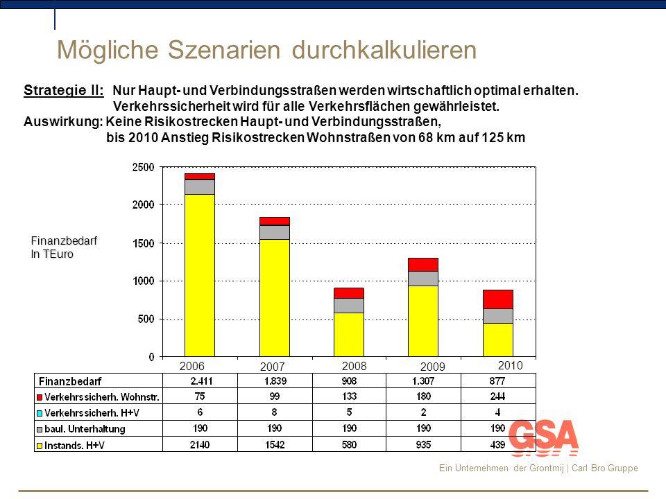 Ein Unternehmen der Grontmij | Carl Bro Gruppe 2006 2007 2008 2009 2010 Budget- ansatz 450 Ab dem Jahr 2010 ist der Mittelbedarf für die Gewährleistung der Verkehrssicherheit und baulicher Unterhaltung höher als das Budget.