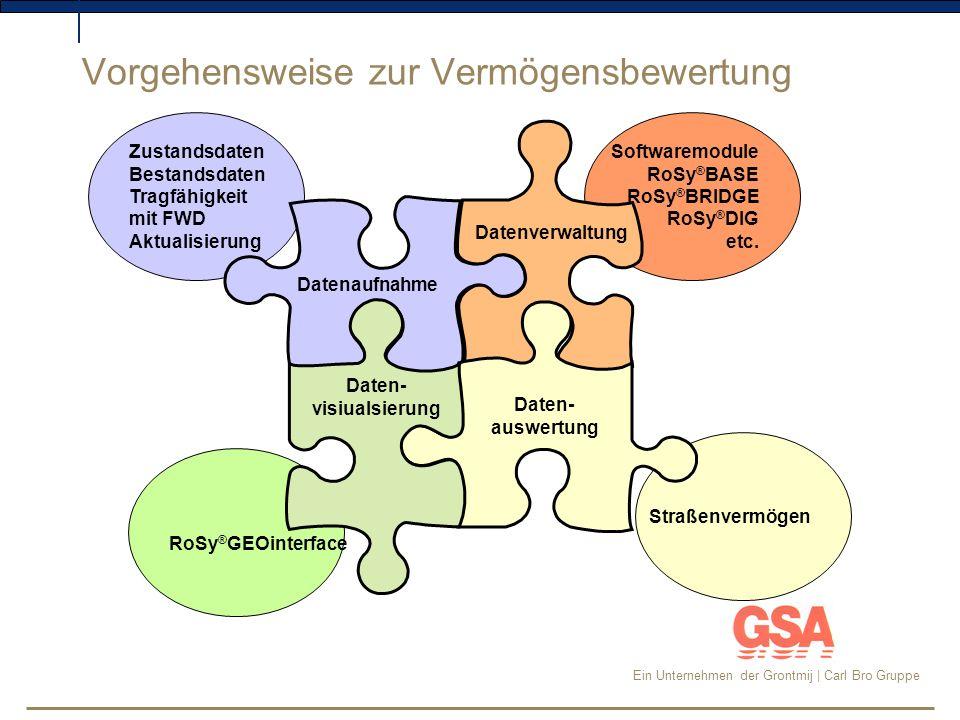 Ein Unternehmen der Grontmij | Carl Bro Gruppe Datenaufnahme mit dem automatisierten CamSurvey Verfahren Vorteile dieses Verfahrens: - absolute Reproduzierbarkeit der Daten (Prüfungssicherheit) - Anwendbarkeit über Doppik hinaus -Erfassung nach qualitätszertifizierten Richtlinien ISO 9000ff -Erfassung auch mit eigenem Personal möglich