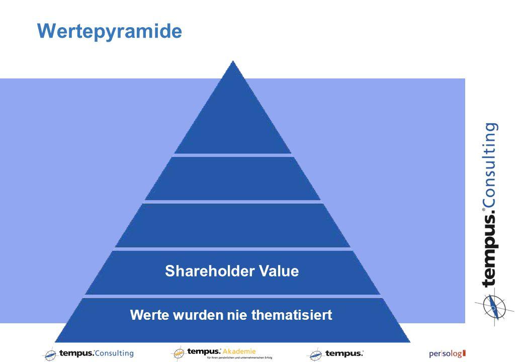 Wertepyramide Shareholder Value Werte wurden nie thematisiert