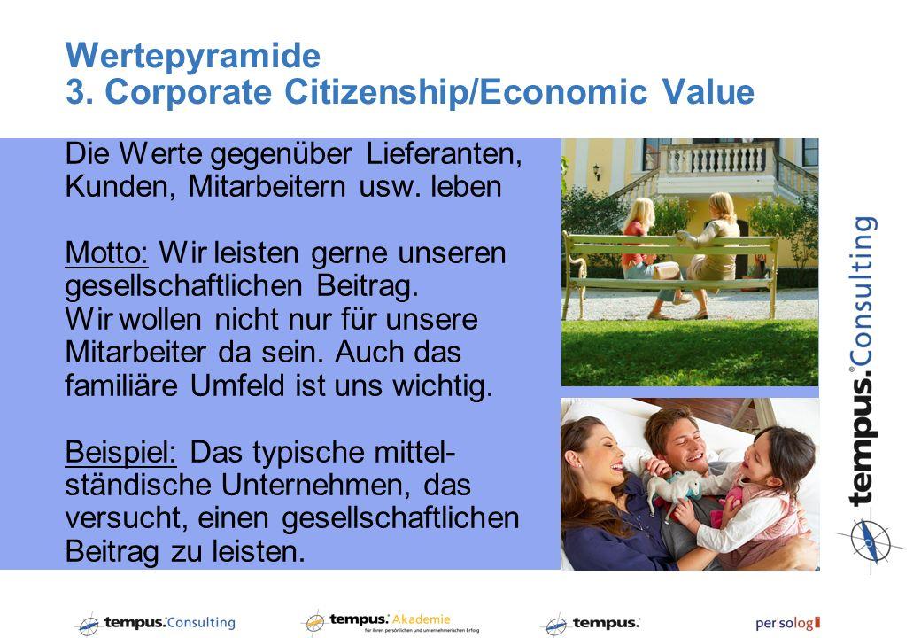Die Werte gegenüber Lieferanten, Kunden, Mitarbeitern usw.